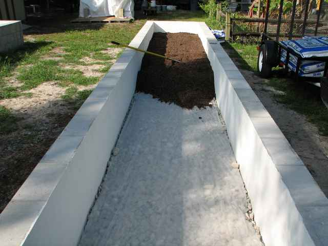 Drainage for raised garden beds garden inspiration for Garden drainage system
